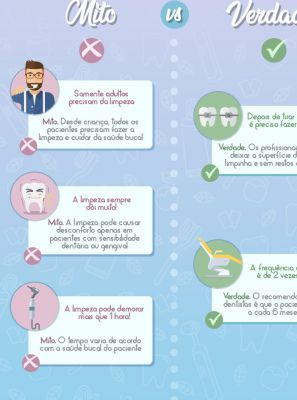 Mitos e verdades sobre a limpeza dentária feita no consultório! Entenda a importância dela