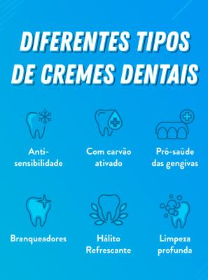 Conheça os diferentes tipos de cremes dentais: para gengiva, sensibilidade, branqueadores... (com infográfico)