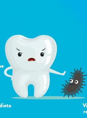 Dente podre: 6 coisas que podem ajudar a evitar o quadro e garantir sua saúde bucal (infográfico)
