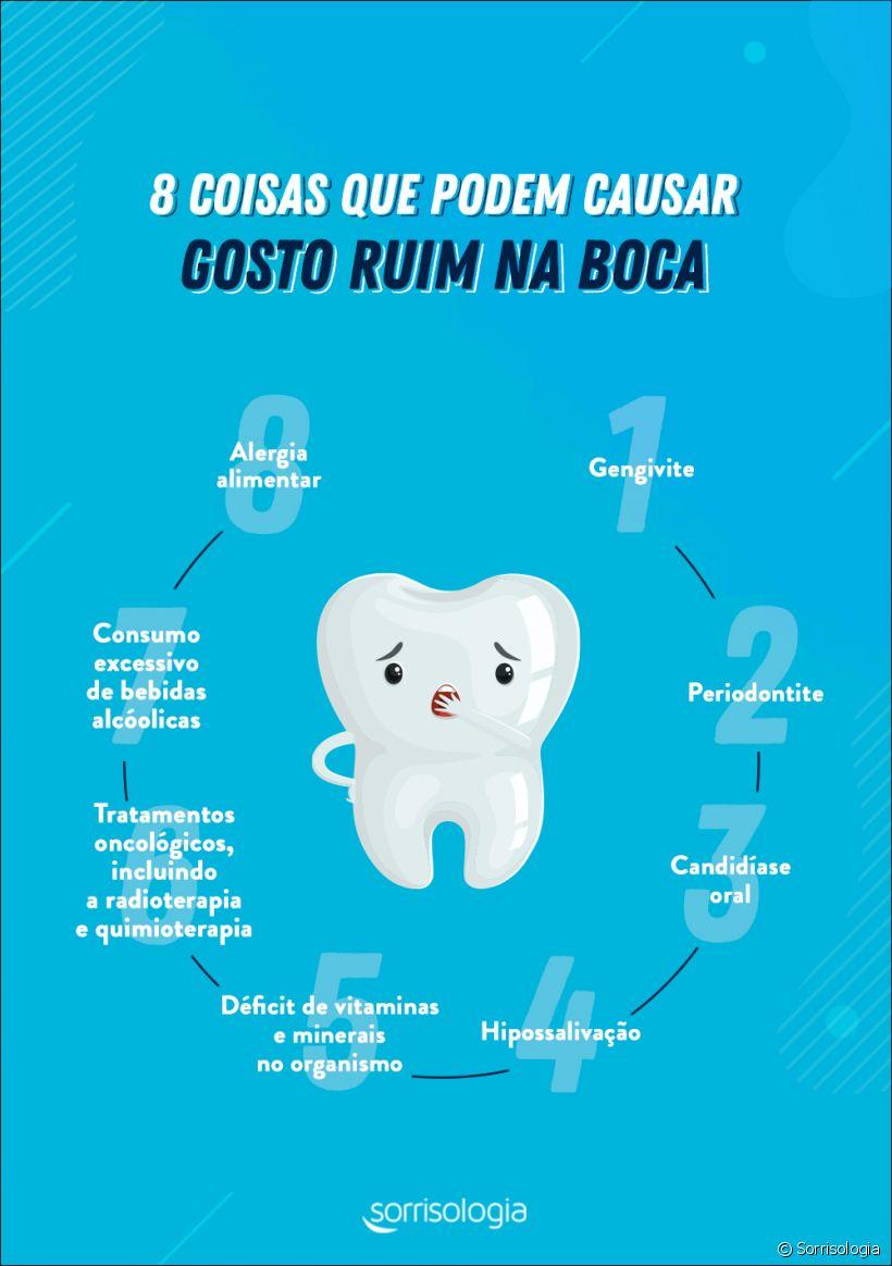 8 coisas que podem causar gosto ruim na boca