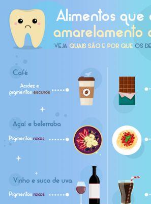 10 coisas que fazem mal para os dentes: veja hábitos e alimentos do dia a dia que prejudicam seu sorriso